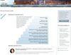 На Официальном сайте города модернизирована рубрика «Муниципальная служба»
