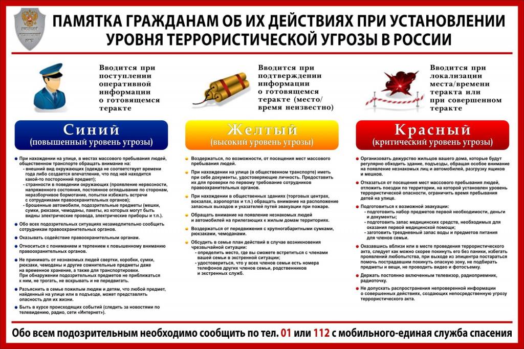 2020_0429_6_urovni_terroristicheskoy_ugrozy.jpg