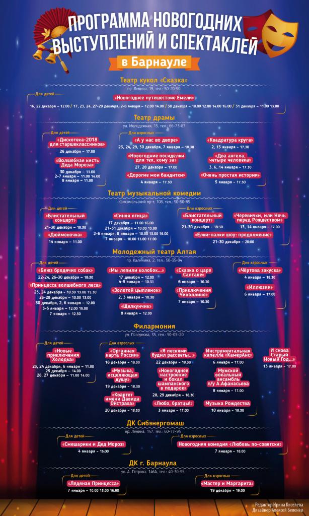 infografika-teatralnye-predstavleniya-na